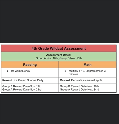Fourth Grade Assessment
