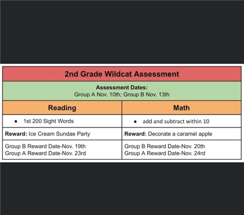 Second Grade Assessment