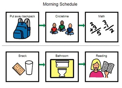 Student's morning schedule using graphics